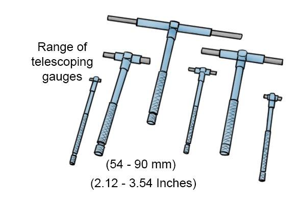 Range of Telescoping Gauges
