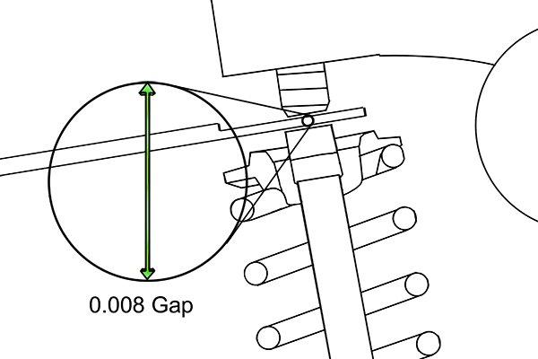 how to use a go nogo feeler gauge Wire Gauge Comparison go nogo gauge in use