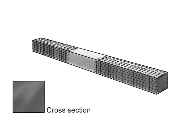 Image of differently sized thread restoring files