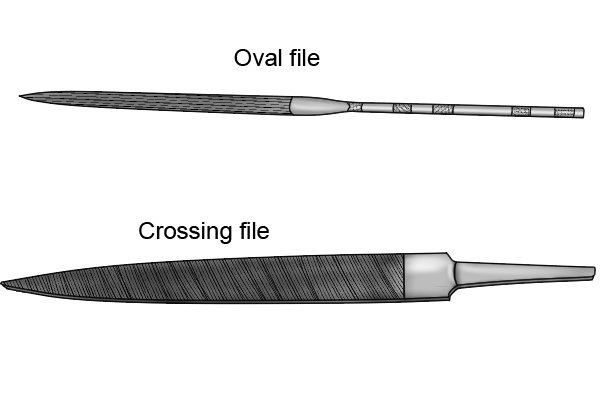 Image showing the difference between a crossing file and an oval file