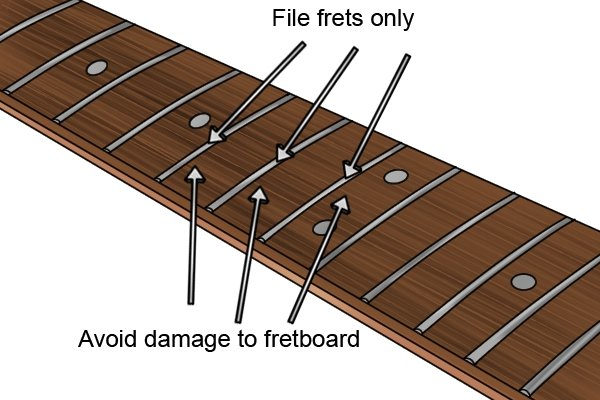Image of a guitar with dirty frets that needs to be cleaned with a fret end dressing file