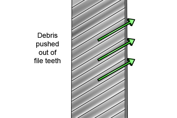 Diagram to illustrate the way that debris is pushed out of a long angle lathe file's teeth by a lathe