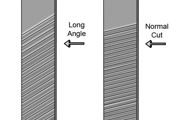 Image to illustrate the difference between normal cut files and long angle lathe files