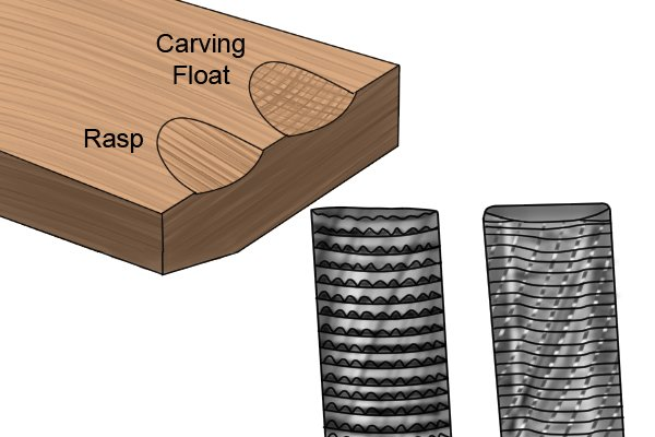 Image to show the ability of Japanese carving floats to