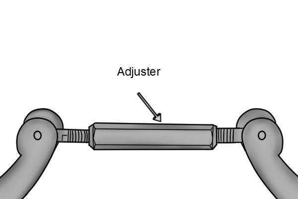 Image to show the location of the adjuster on the flexible file handle