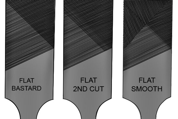 How To Sharpen Blades With A File
