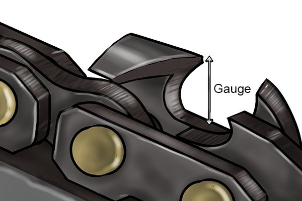 Diagram to show how gauge is measured on a chainsaw blade