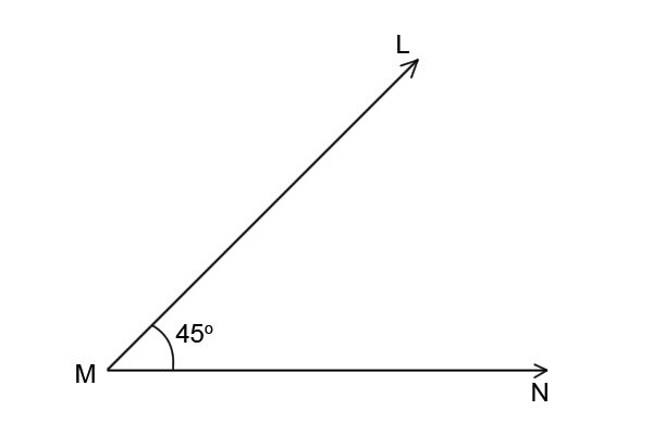 Illustration of a 45 degree angle which is a common choice for bevels