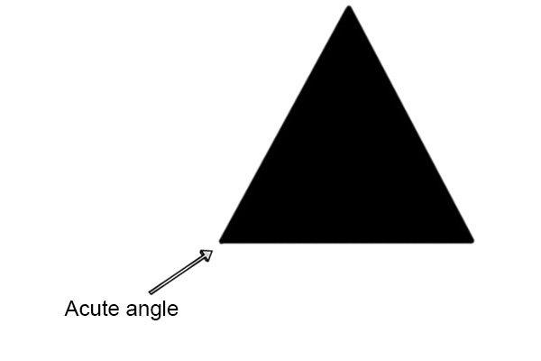 Diagram illustrating the acute angle on a three square file