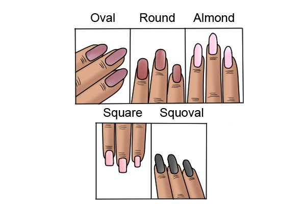 Image to illustrate the basic shapes that can be created with a nail file