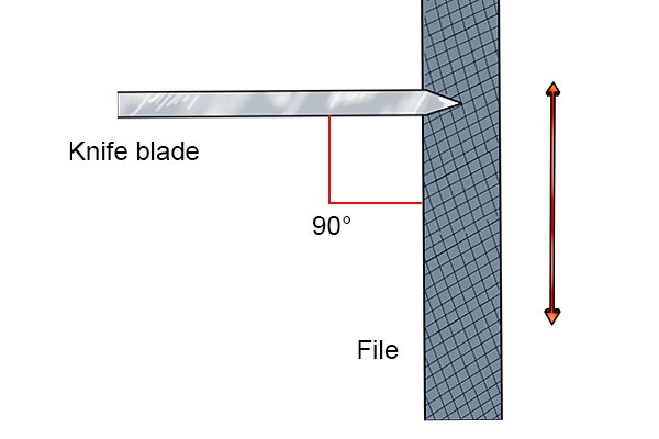 Image showing that the chequering file must be kept at 90 degrees to the knife blade