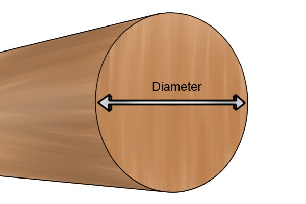 Diagram explaining what the diameter of a dowel is
