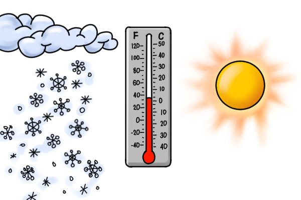 Thermometers at hot and cold temperatures illustrating variable heat treatment