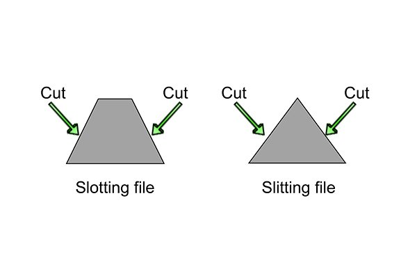 Image showing that slitting and slotting files have the same basic shape but are cut in different places