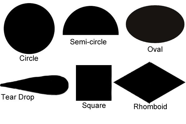 Examples of different file cross sections
