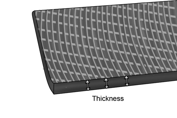 Diagram illustrating how to measure a file's thickness