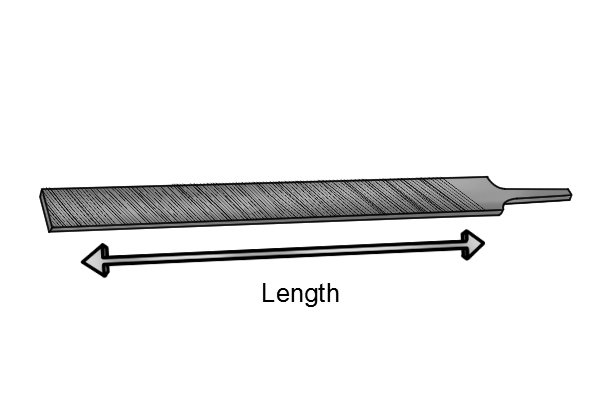 Diagram to illustrate how length is measured on a file