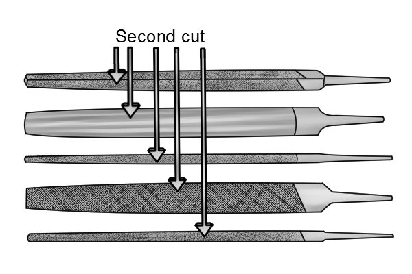 Image showing that files in a set all have the same degree of coarseness