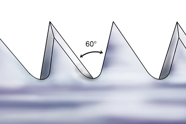 Image to illustrate that most saw teeth are at 60 degrees