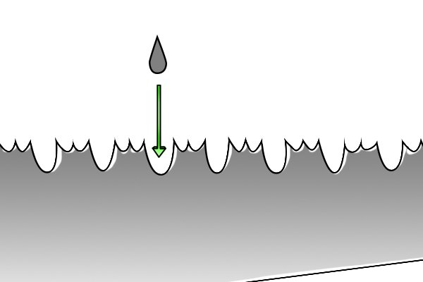 Diagram to illustrate how the curved part of a crosscut file makes it perfect for sharpening a crosscut saw