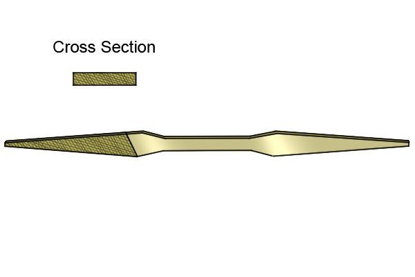 Image showing the cross section and outline of an auger bit file
