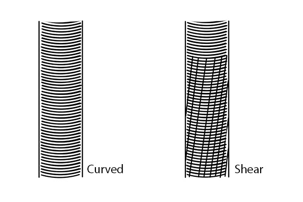 Image to illustrate the difference between curved and shear cut