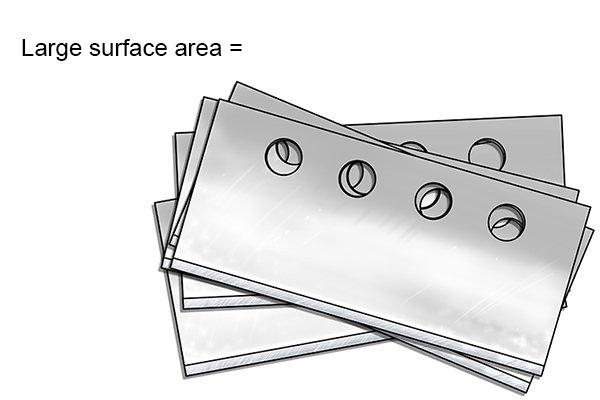 large floor or wall areas will require many scraper blades
