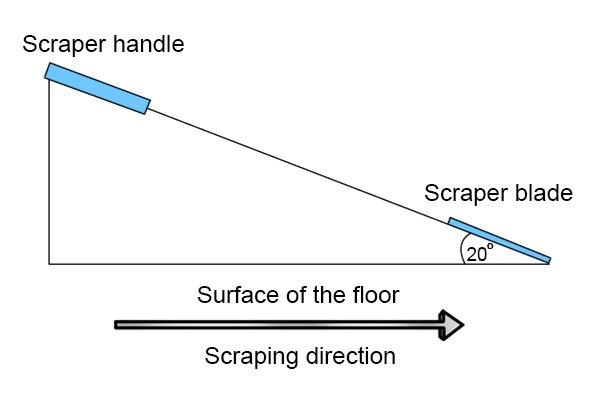 scraper angle