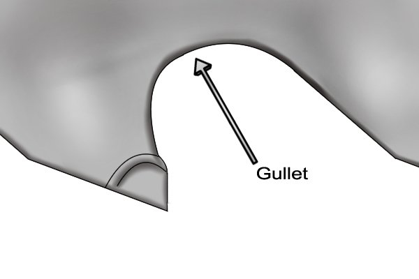 Gullet of a saw blade