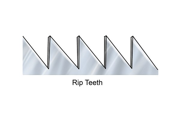 Saw Rip Teeth