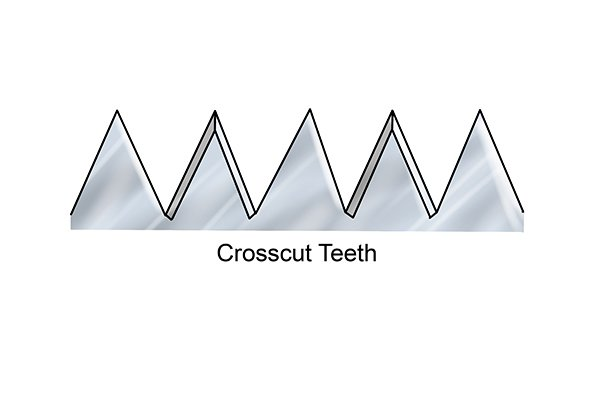Cross cut saw teeth
