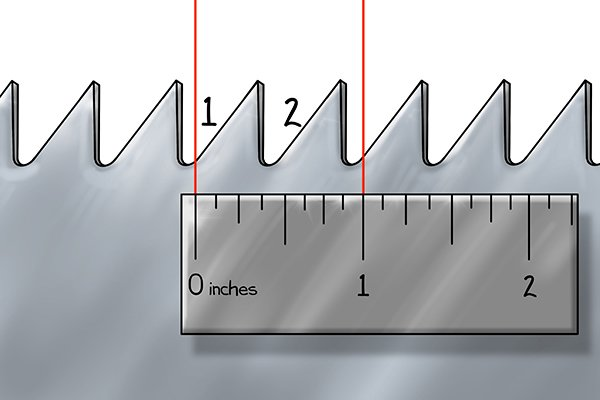 Measure one inch along blade