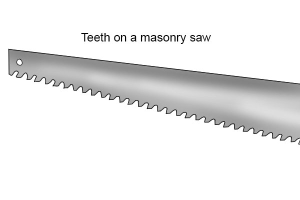Teeth on a Masonry saw