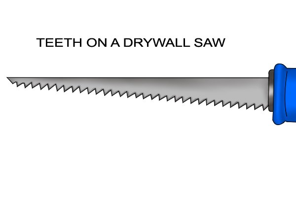 Teeth on a Drywall saw