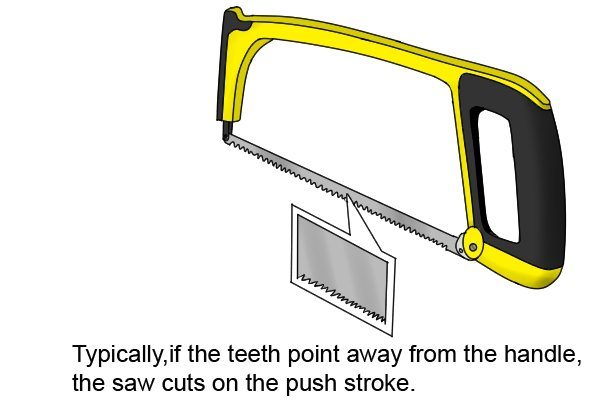 Typically, if the teeth point away from the handle, the saw cuts on the push stroke.