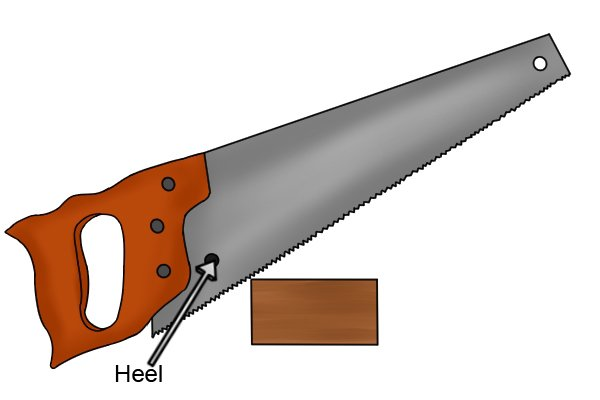 heel of the saw against the far edge of wood