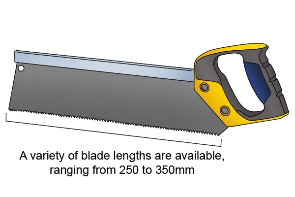 A variety of blade lengths are available, ranging from 250 to 350mm