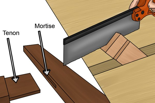 Mortise and tenon joint with a tenon saw