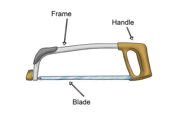 Frame Saw: frame, handle and blade
