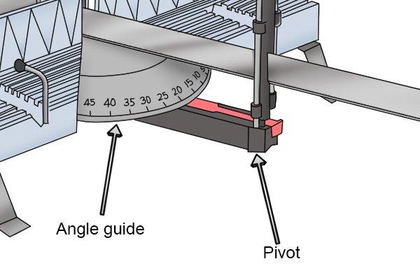 Angle guide and pivot