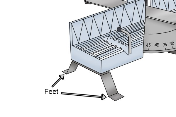 Feet on a hand mitre saw