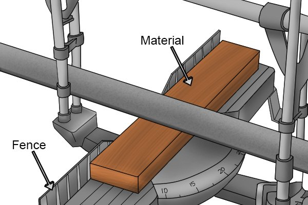 The thicker your material, the higher the fence will need to be to support it.