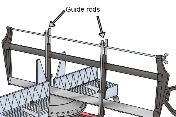 Guide rods on a hand mitre saw