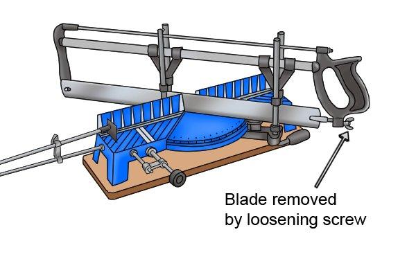 Loosening screw