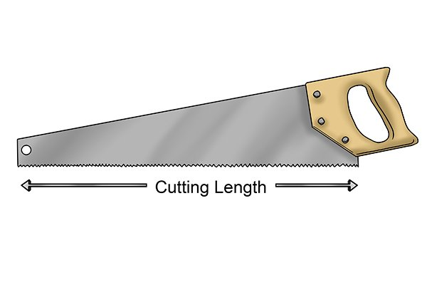 Saws come in a variety of different cutting lengths