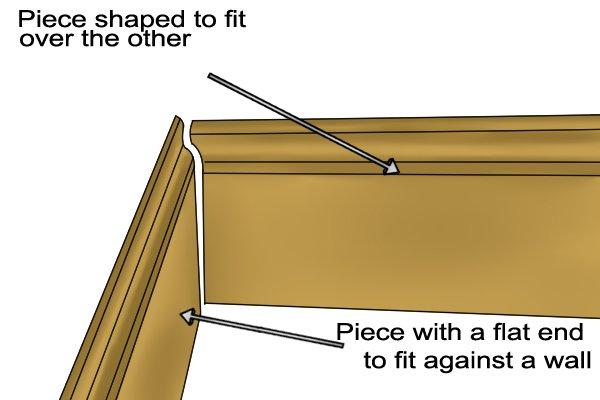 Coping saw cut