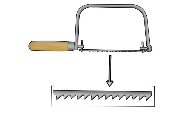 Cutting stroke and teeth per inch for a Coping saw