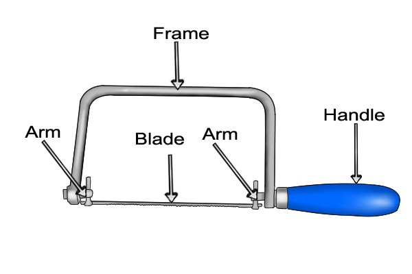 How to change a coping saw blade arm frame handle blade greentooth Choice Image