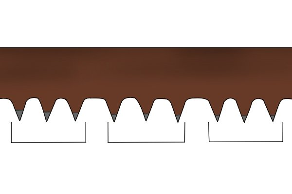 Peg tooth blade is designed to cut dry, hard wood as opposed to wet wood.