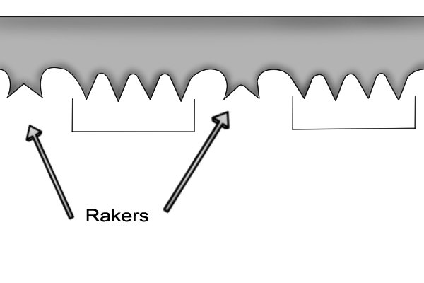 A peg and raker tooth blade is designed to cut through wet wood as opposed to dry wood.